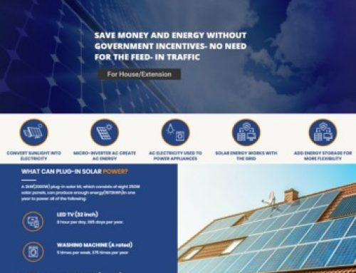 PluginSolar Business Website